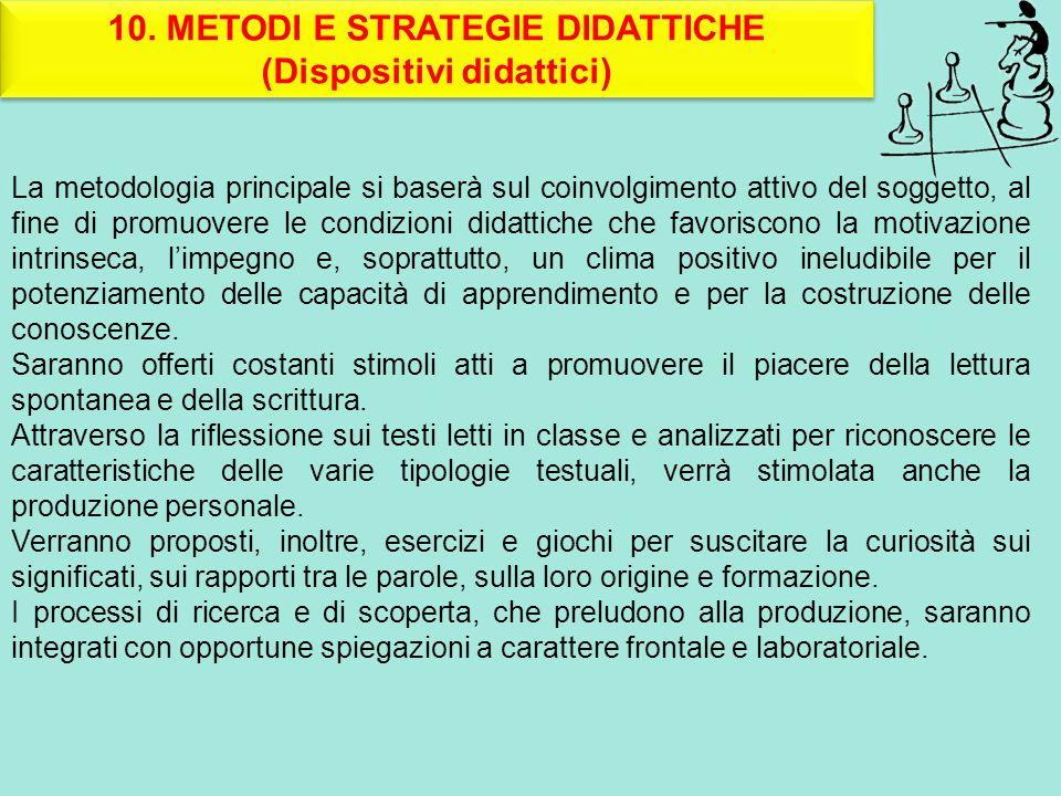 10. METODI E STRATEGIE DIDATTICHE (Dispositivi didattici) 10. METODI E STRATEGIE DIDATTICHE (Dispositivi didattici) La metodologia principale si baser