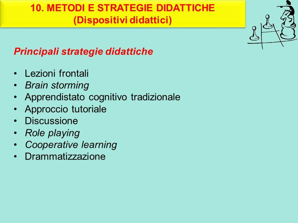 10. METODI E STRATEGIE DIDATTICHE (Dispositivi didattici) 10. METODI E STRATEGIE DIDATTICHE (Dispositivi didattici) Principali strategie didattiche Le