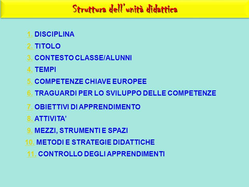 Struttura dell'unità didattica 1.1. DISCIPLINA 2. 2. TITOLO 3.3. CONTESTO CLASSE/ALUNNI 5.5. COMPETENZE CHIAVE EUROPEE 6.6. TRAGUARDI PER LO SVILUPPO