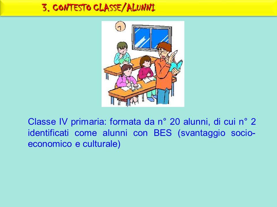3. CONTESTO CLASSE/ALUNNI 3. CONTESTO CLASSE/ALUNNI Classe IV primaria: formata da n° 20 alunni, di cui n° 2 identificati come alunni con BES (svantag