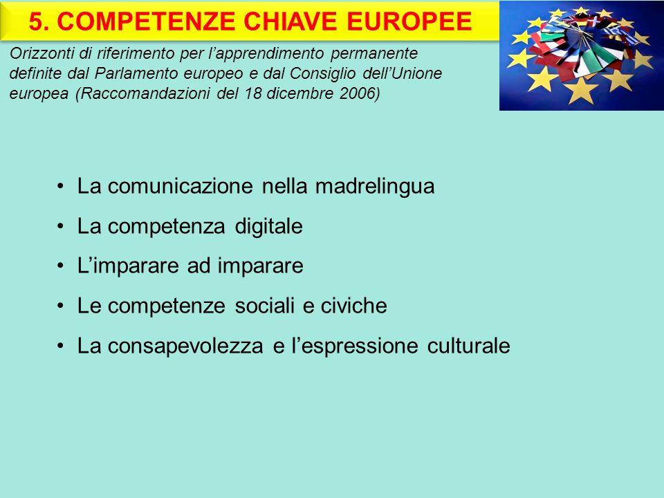 5. COMPETENZE CHIAVE EUROPEE Orizzonti di riferimento per l'apprendimento permanente definite dal Parlamento europeo e dal Consiglio dell'Unione europ