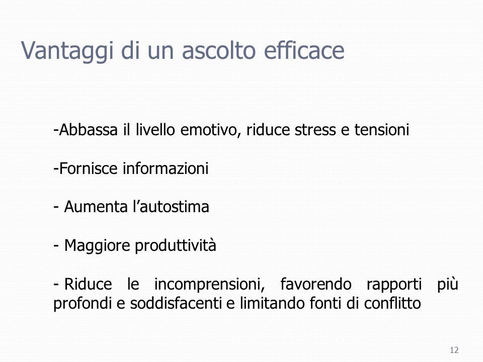 12 -Abbassa il livello emotivo, riduce stress e tensioni -Fornisce informazioni - Aumenta l'autostima - Maggiore produttività - Riduce le incomprensio
