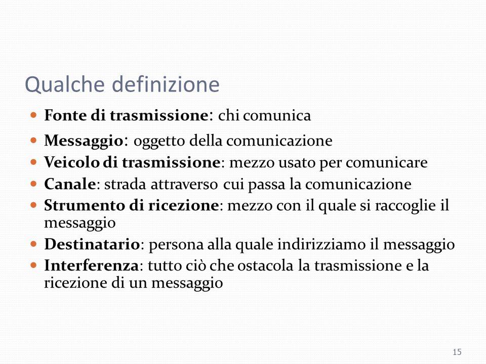 Qualche definizione Fonte di trasmissione : chi comunica Messaggio : oggetto della comunicazione Veicolo di trasmissione: mezzo usato per comunicare C