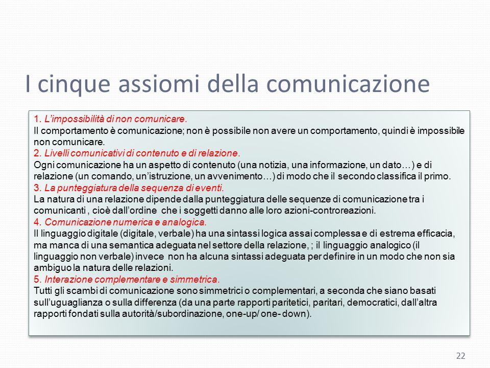 I cinque assiomi della comunicazione 22. 1. L'impossibilità di non comunicare. Il comportamento è comunicazione; non è possibile non avere un comporta