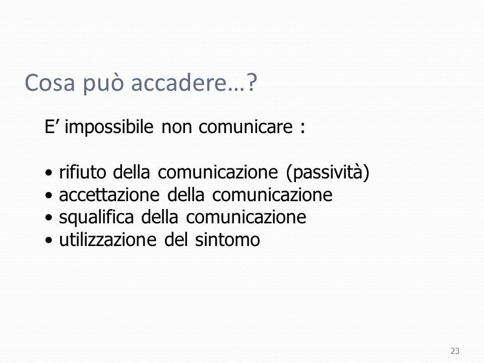 Cosa può accadere…? 23 E' impossibile non comunicare : rifiuto della comunicazione (passività) accettazione della comunicazione squalifica della comun