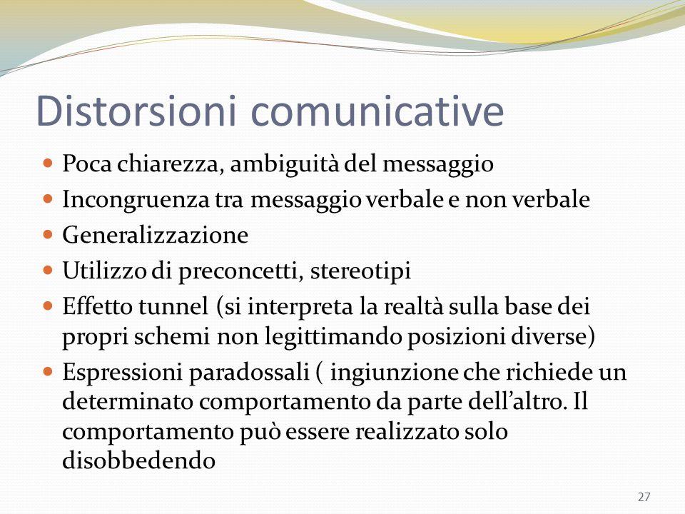 Distorsioni comunicative Poca chiarezza, ambiguità del messaggio Incongruenza tra messaggio verbale e non verbale Generalizzazione Utilizzo di preconc