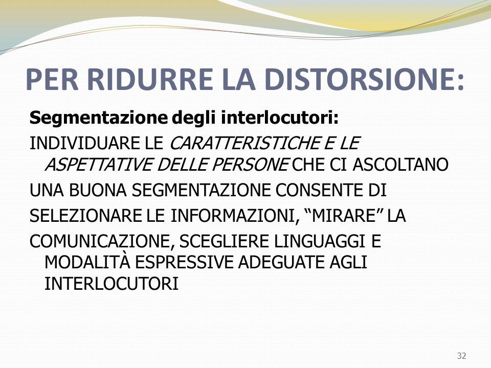 PER RIDURRE LA DISTORSIONE: Segmentazione degli interlocutori: INDIVIDUARE LE CARATTERISTICHE E LE ASPETTATIVE DELLE PERSONE CHE CI ASCOLTANO UNA BUON