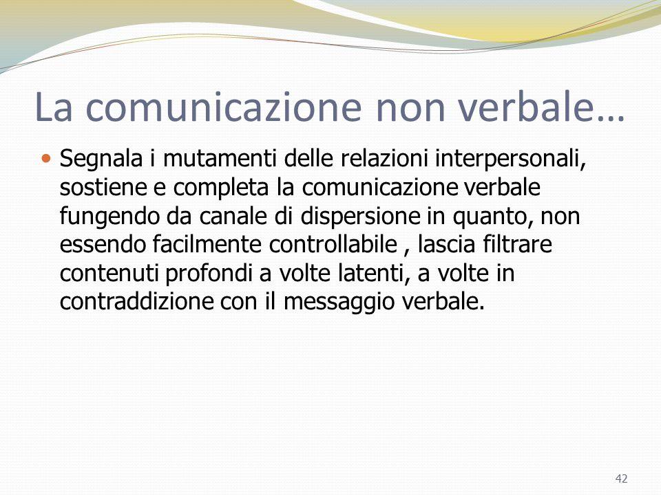 La comunicazione non verbale… Segnala i mutamenti delle relazioni interpersonali, sostiene e completa la comunicazione verbale fungendo da canale di d
