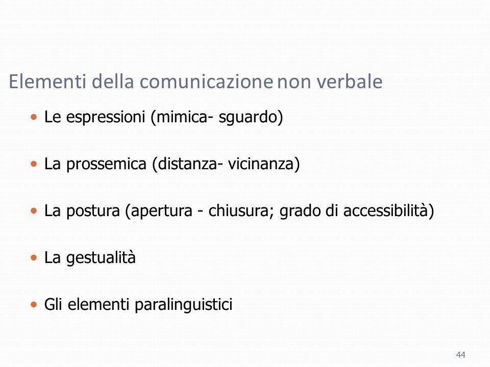Elementi della comunicazione non verbale Le espressioni (mimica- sguardo) La prossemica (distanza- vicinanza) La postura (apertura - chiusura; grado d