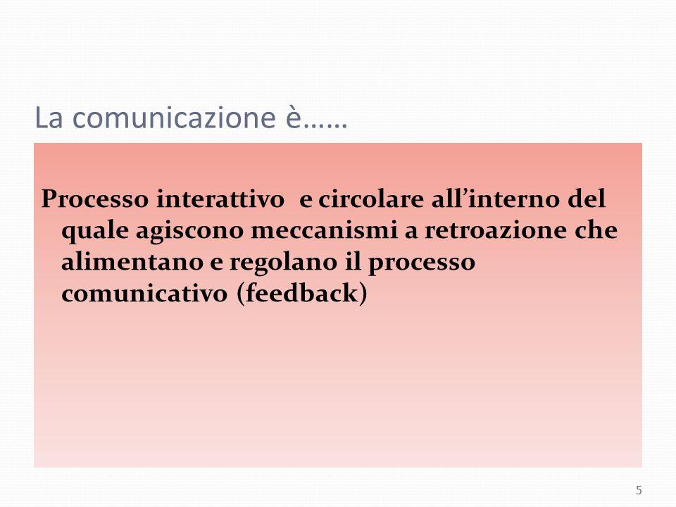 La comunicazione è…… Processo interattivo e circolare all'interno del quale agiscono meccanismi a retroazione che alimentano e regolano il processo co