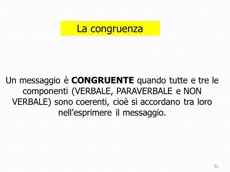 51 La congruenza Un messaggio è CONGRUENTE quando tutte e tre le componenti (VERBALE, PARAVERBALE e NON VERBALE) sono coerenti, cioè si accordano tra