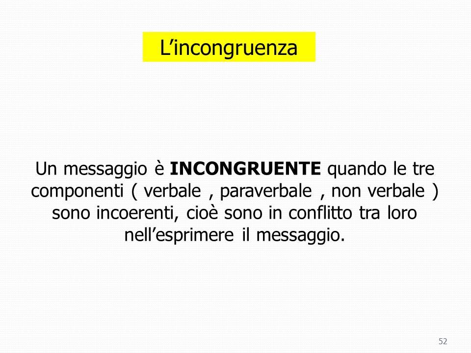 52 L'incongruenza Un messaggio è INCONGRUENTE quando le tre componenti ( verbale, paraverbale, non verbale ) sono incoerenti, cioè sono in conflitto t