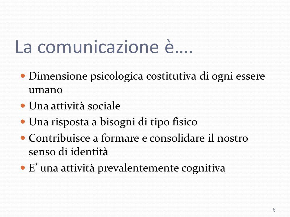 La comunicazione è…. Dimensione psicologica costitutiva di ogni essere umano Una attività sociale Una risposta a bisogni di tipo fisico Contribuisce a