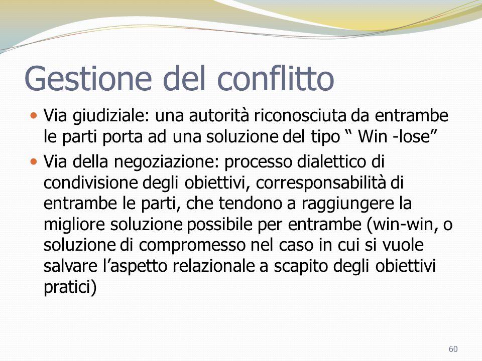 """Gestione del conflitto Via giudiziale: una autorità riconosciuta da entrambe le parti porta ad una soluzione del tipo """" Win -lose"""" Via della negoziazi"""