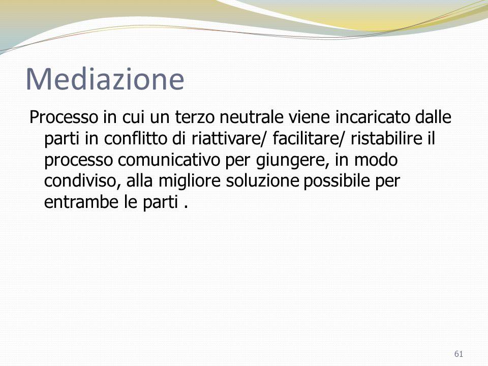 Mediazione Processo in cui un terzo neutrale viene incaricato dalle parti in conflitto di riattivare/ facilitare/ ristabilire il processo comunicativo