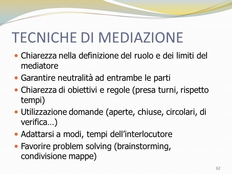 TECNICHE DI MEDIAZIONE Chiarezza nella definizione del ruolo e dei limiti del mediatore Garantire neutralità ad entrambe le parti Chiarezza di obietti