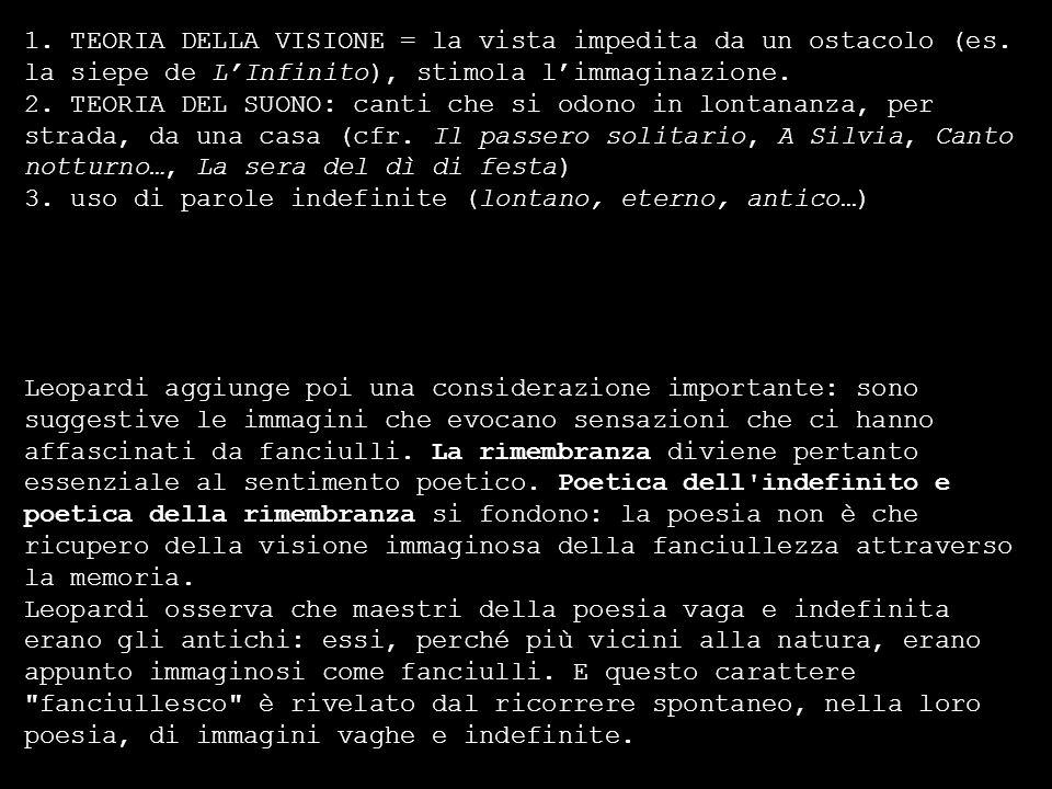 1.TEORIA DELLA VISIONE = la vista impedita da un ostacolo (es.