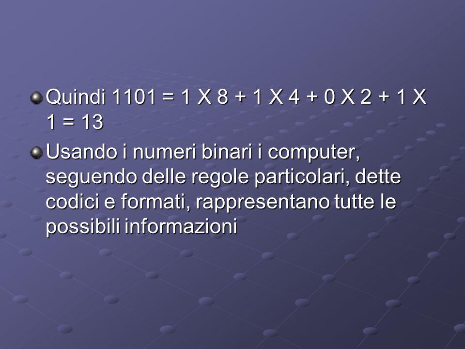 Quindi 1101 = 1 X 8 + 1 X 4 + 0 X 2 + 1 X 1 = 13 Usando i numeri binari i computer, seguendo delle regole particolari, dette codici e formati, rappres