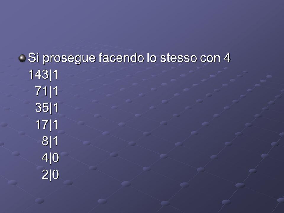 Si prosegue facendo lo stesso con 4 143|1 143|1 71|1 71|1 35|1 35|1 17|1 17|1 8|1 8|1 4|0 4|0 2|0 2|0