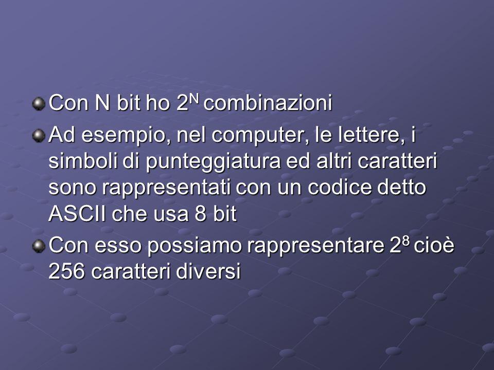 Con N bit ho 2 N combinazioni Ad esempio, nel computer, le lettere, i simboli di punteggiatura ed altri caratteri sono rappresentati con un codice det