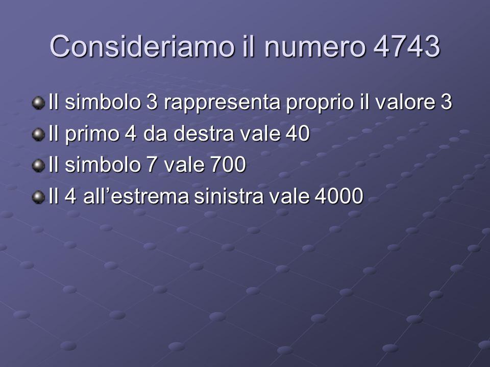 Consideriamo il numero 4743 Il simbolo 3 rappresenta proprio il valore 3 Il primo 4 da destra vale 40 Il simbolo 7 vale 700 Il 4 all'estrema sinistra