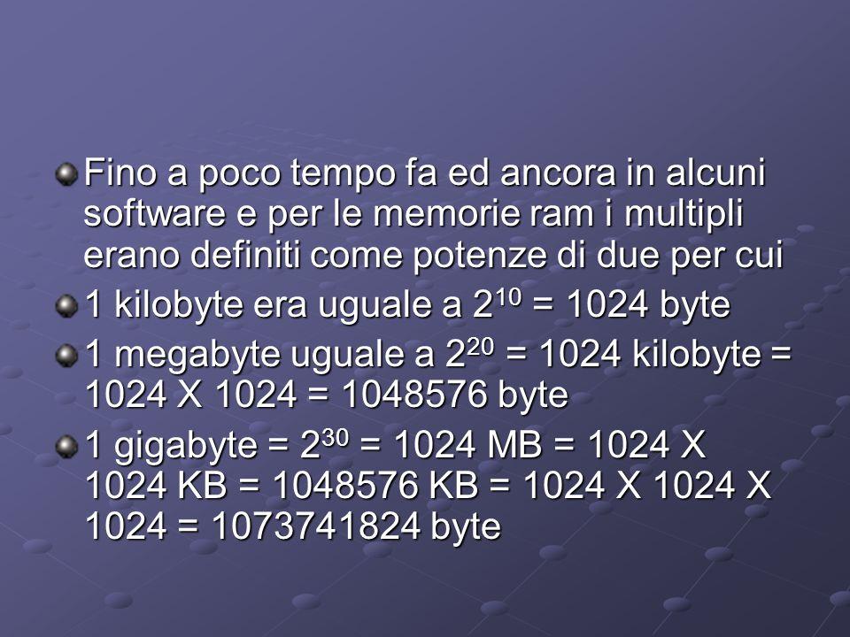 Fino a poco tempo fa ed ancora in alcuni software e per le memorie ram i multipli erano definiti come potenze di due per cui 1 kilobyte era uguale a 2