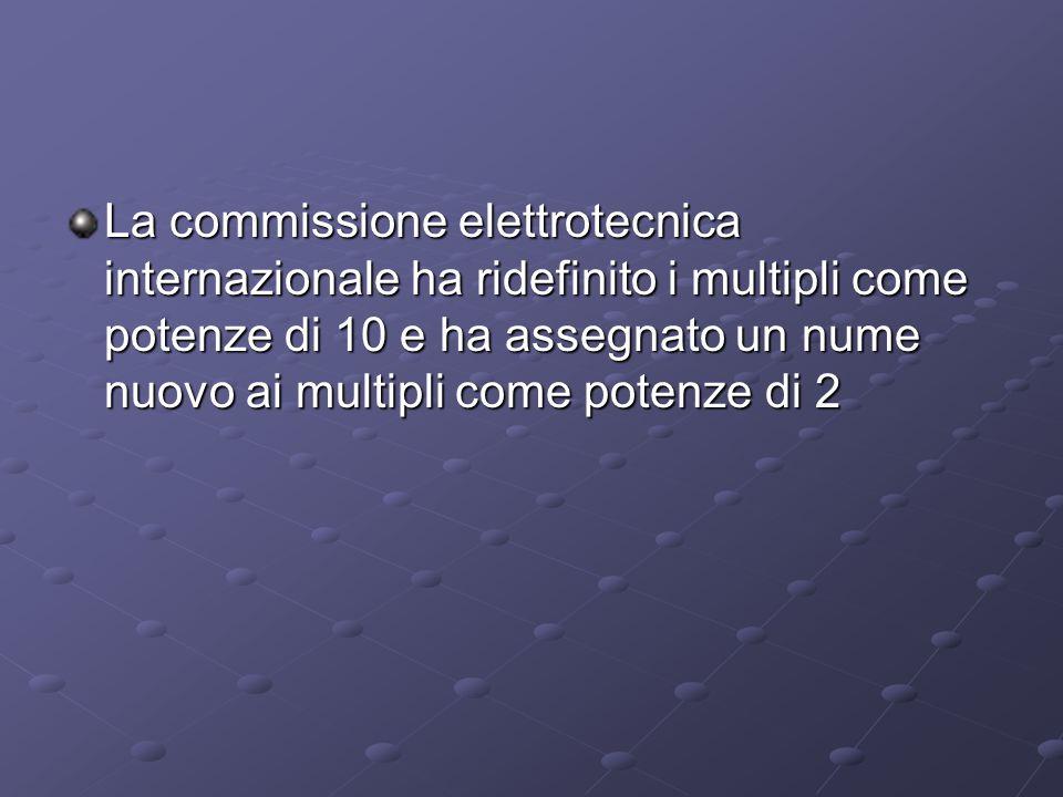 La commissione elettrotecnica internazionale ha ridefinito i multipli come potenze di 10 e ha assegnato un nume nuovo ai multipli come potenze di 2