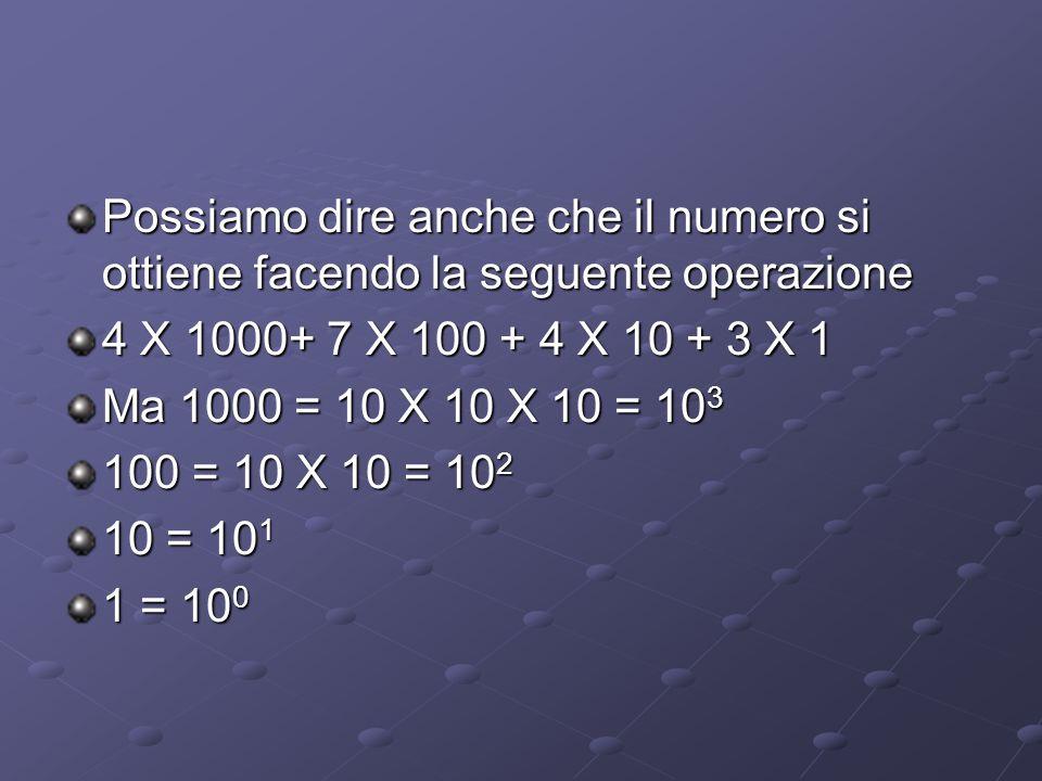 Possiamo dire dunque che 4743 = 4 X 10 3 + 7 X 10 2 + 4 X 10 1 + 3 X10 0 + 3 X10 0 In sostanza ogni cifra da un contributo al numero o, come si dice, ha un peso che è una potenza di 10 L'esponente della potenza dipende dalla posizione che la cifra ha nel numero