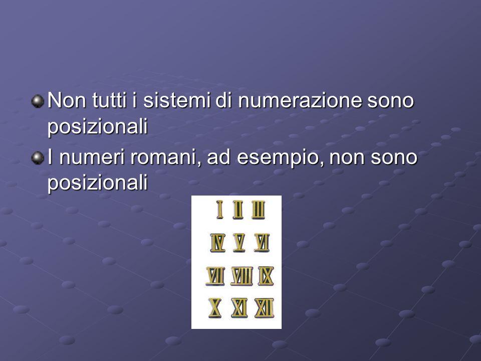 Non tutti i sistemi di numerazione sono posizionali I numeri romani, ad esempio, non sono posizionali