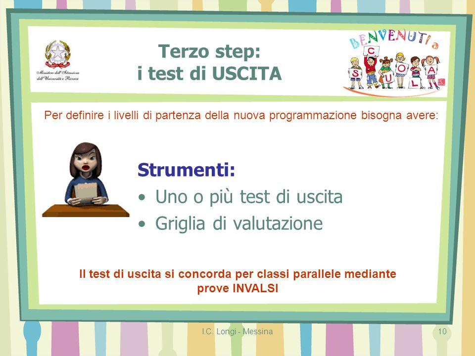 I.C. Longi - Messina10 Terzo step: i test di USCITA Strumenti: Uno o più test di uscita Griglia di valutazione Il test di uscita si concorda per class