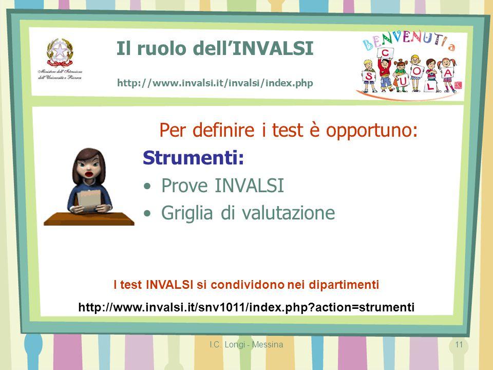 I.C. Longi - Messina11 Il ruolo dell'INVALSI http://www.invalsi.it/invalsi/index.php Per definire i test è opportuno: Strumenti: Prove INVALSI Griglia