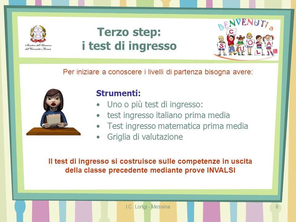 I.C. Longi - Messina8 Terzo step: i test di ingresso Strumenti: Uno o più test di ingresso: test ingresso italiano prima media Test ingresso matematic