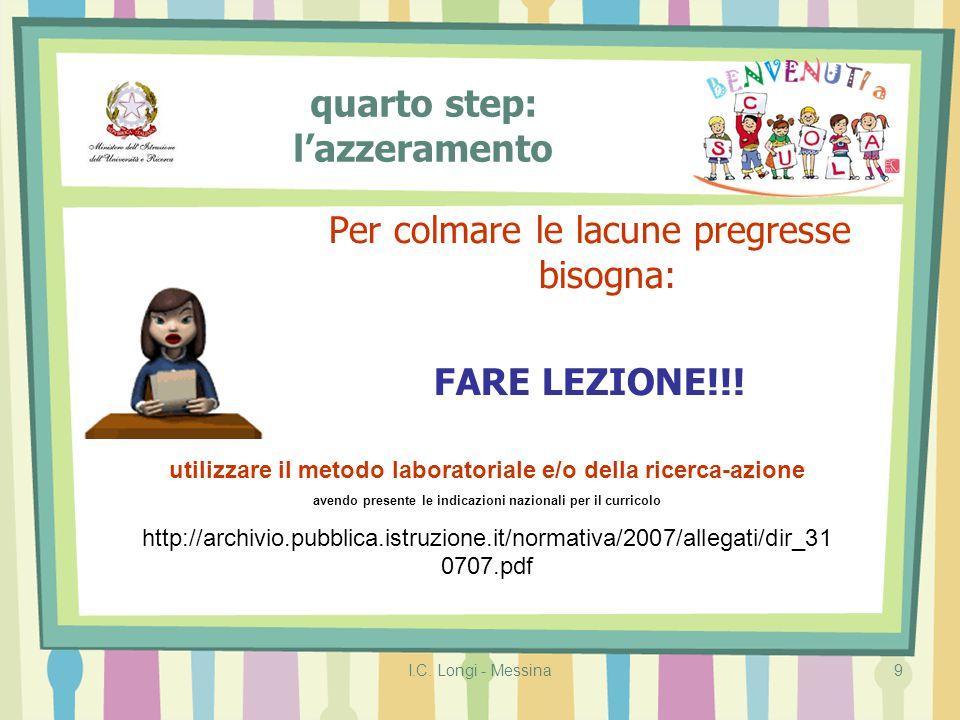 I.C. Longi - Messina9 quarto step: l'azzeramento Per colmare le lacune pregresse bisogna: FARE LEZIONE!!! utilizzare il metodo laboratoriale e/o della