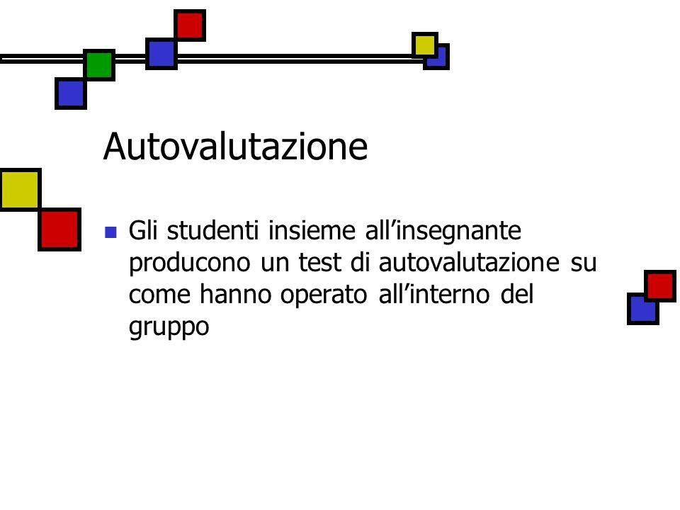 Autovalutazione Gli studenti insieme all'insegnante producono un test di autovalutazione su come hanno operato all'interno del gruppo
