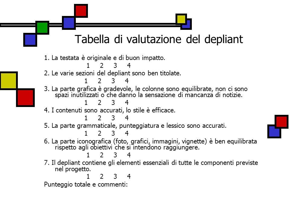 Tabella di valutazione del depliant 1.La testata è originale e di buon impatto.