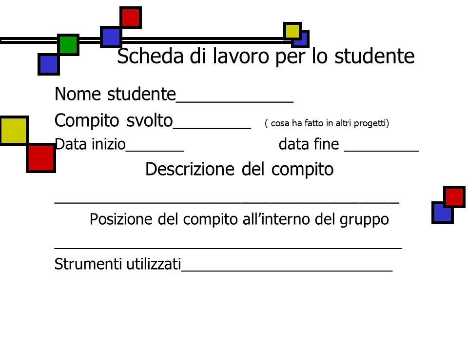 Scheda di lavoro per lo studente Nome studente____________ Compito svolto________ ( cosa ha fatto in altri progetti) Data inizio_______ data fine _________ Descrizione del compito ___________________________________ Posizione del compito all'interno del gruppo _________________________________________ Strumenti utilizzati_________________________
