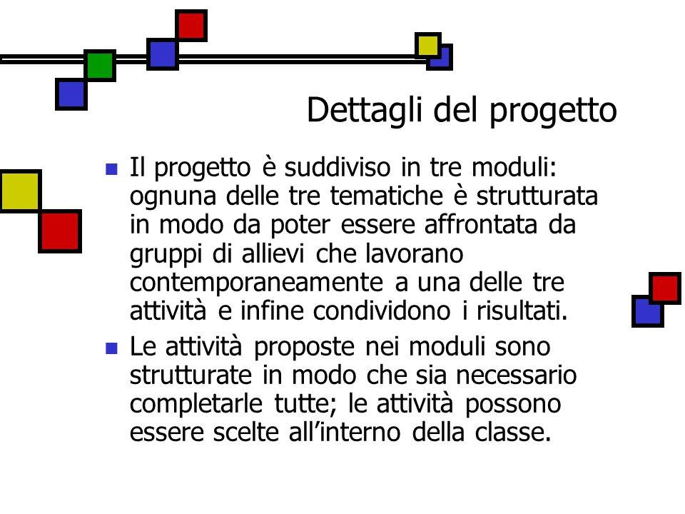 Dettagli del progetto Il progetto è suddiviso in tre moduli: ognuna delle tre tematiche è strutturata in modo da poter essere affrontata da gruppi di allievi che lavorano contemporaneamente a una delle tre attività e infine condividono i risultati.