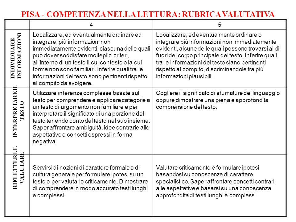 PISA - COMPETENZA NELLA LETTURA: RUBRICA VALUTATIVA 45 Localizzare, ed eventualmente ordinare ed integrare, più informazioni non immediatamente eviden