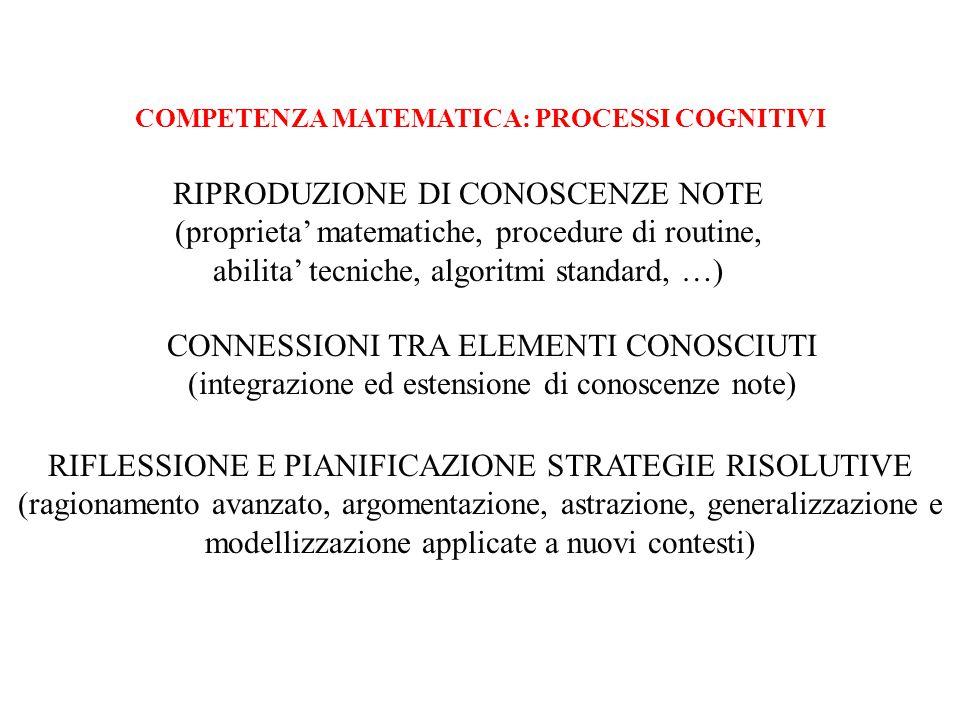COMPETENZA MATEMATICA: PROCESSI COGNITIVI RIPRODUZIONE DI CONOSCENZE NOTE (proprieta' matematiche, procedure di routine, abilita' tecniche, algoritmi