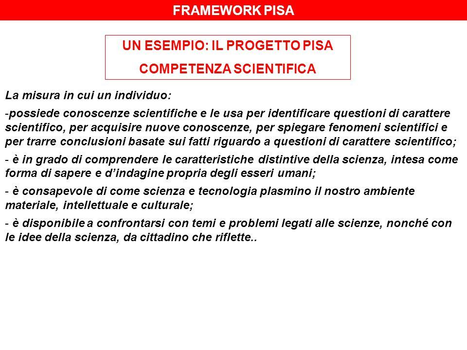 FRAMEWORK PISA UN ESEMPIO: IL PROGETTO PISA COMPETENZA SCIENTIFICA La misura in cui un individuo: -possiede conoscenze scientifiche e le usa per ident