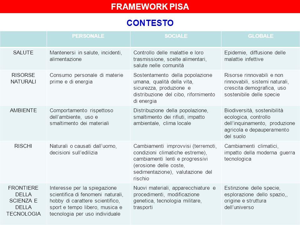 FRAMEWORK PISA PERSONALESOCIALEGLOBALE SALUTEMantenersi in salute, incidenti, alimentazione Controllo delle malattie e loro trasmissione, scelte alime