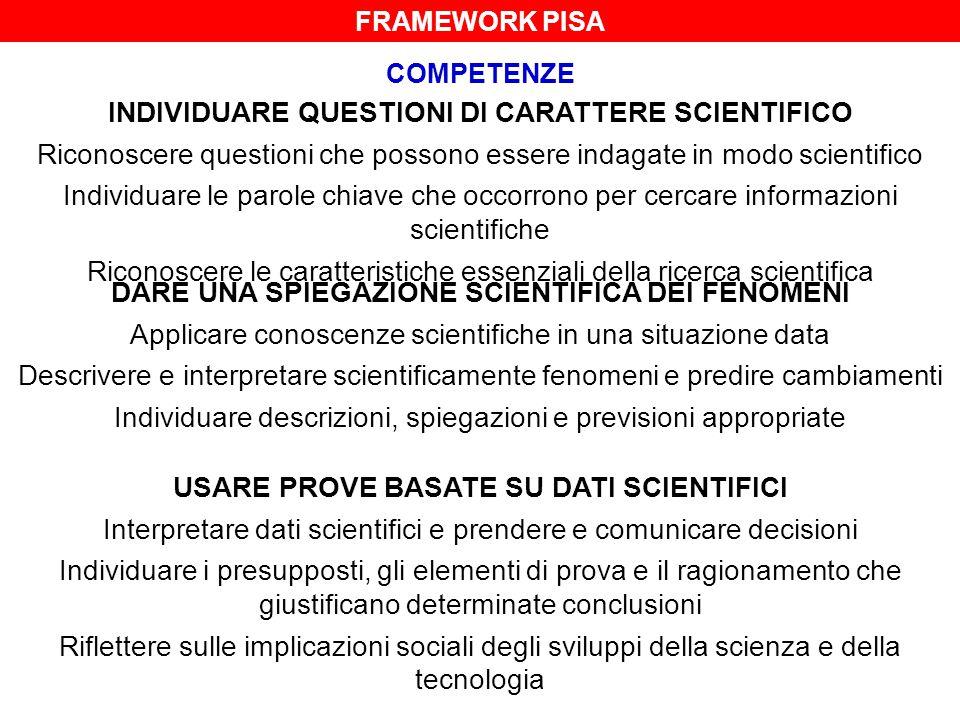 FRAMEWORK PISA COMPETENZE INDIVIDUARE QUESTIONI DI CARATTERE SCIENTIFICO Riconoscere questioni che possono essere indagate in modo scientifico Individ