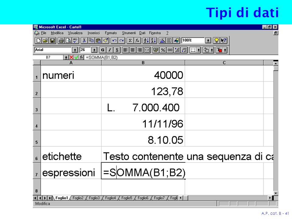 A.P. cat. B - 41 Tipi di dati