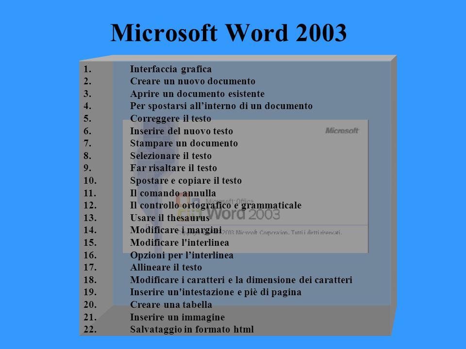 Microsoft Word 2003 1. Interfaccia grafica 2.Creare un nuovo documento 3.Aprire un documento esistente 4.Per spostarsi all'interno di un documento 5.C