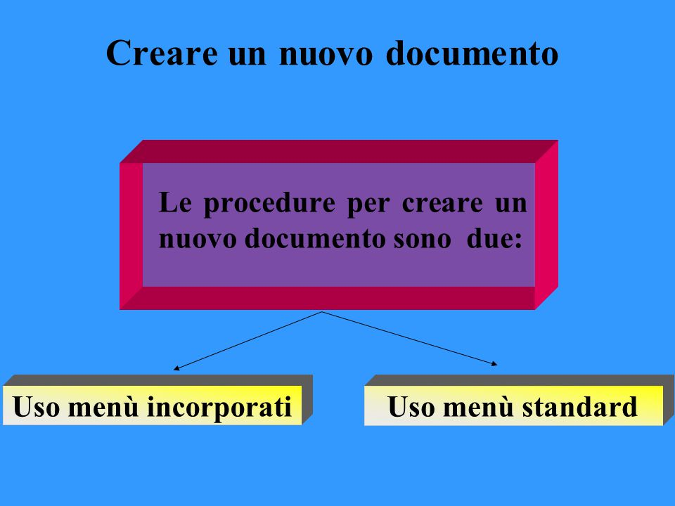 Creare un nuovo documento Le procedure per creare un nuovo documento sono due: Uso menù incorporatiUso menù standard