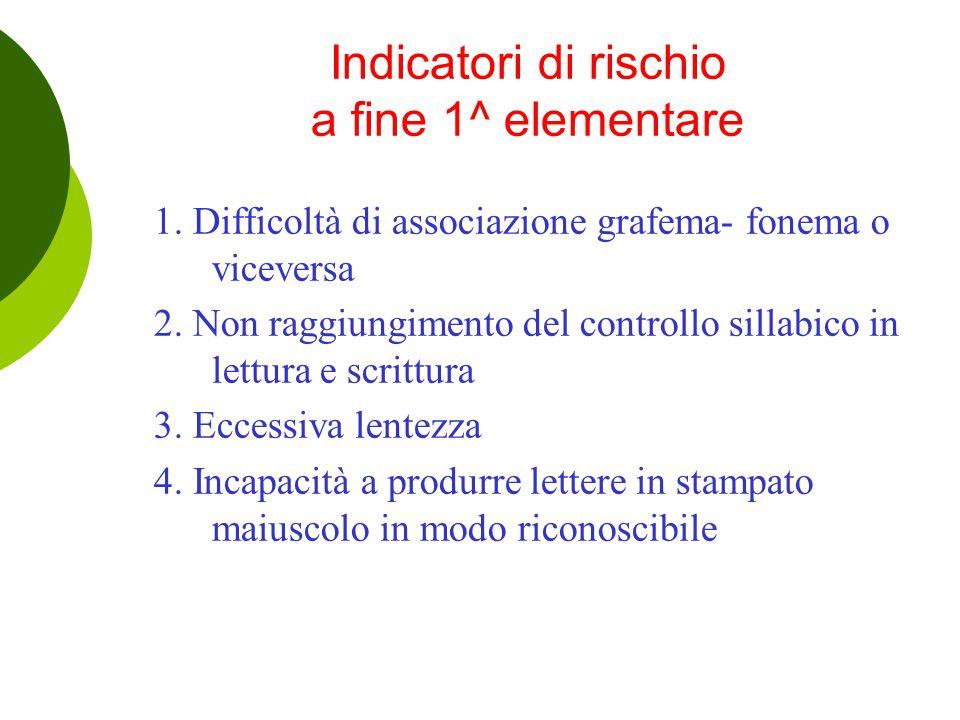 Indicatori di rischio a fine 1^ elementare 1. Difficoltà di associazione grafema- fonema o viceversa 2. Non raggiungimento del controllo sillabico in