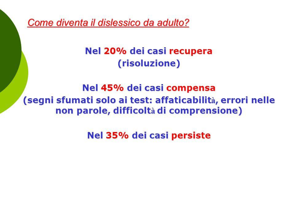 Come diventa il dislessico da adulto? Come diventa il dislessico da adulto? Nel 20% dei casi recupera (risoluzione) Nel 45% dei casi compensa (segni s