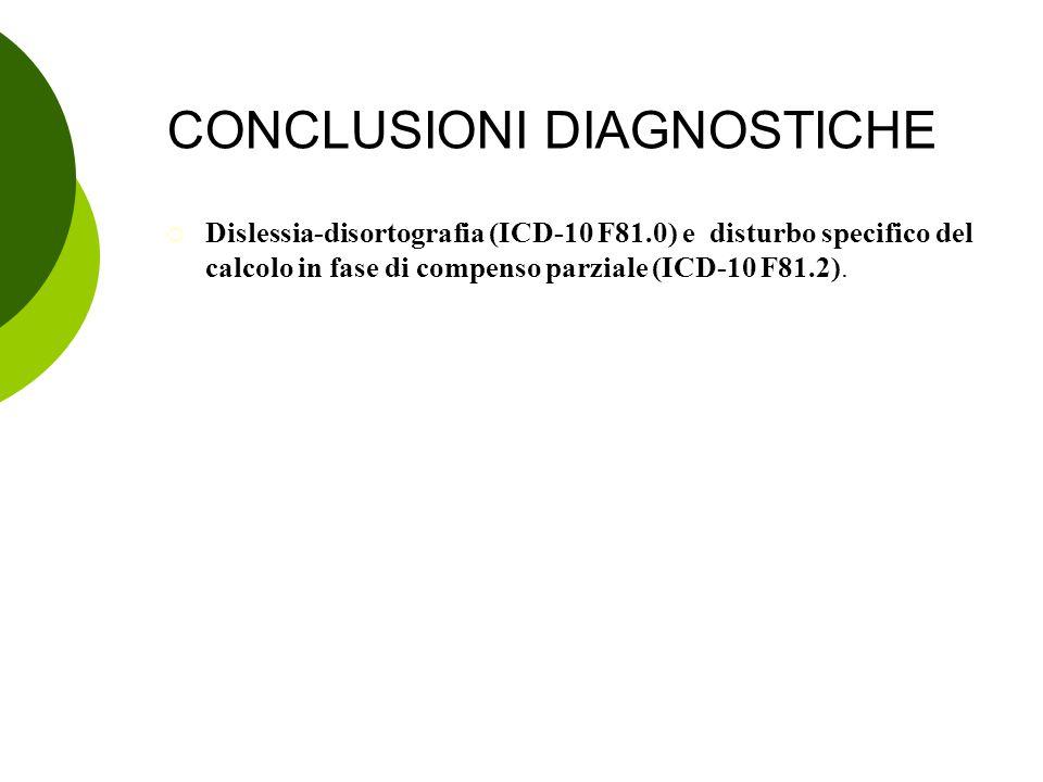 CONCLUSIONI DIAGNOSTICHE  Dislessia-disortografia (ICD-10 F81.0) e disturbo specifico del calcolo in fase di compenso parziale (ICD-10 F81.2).