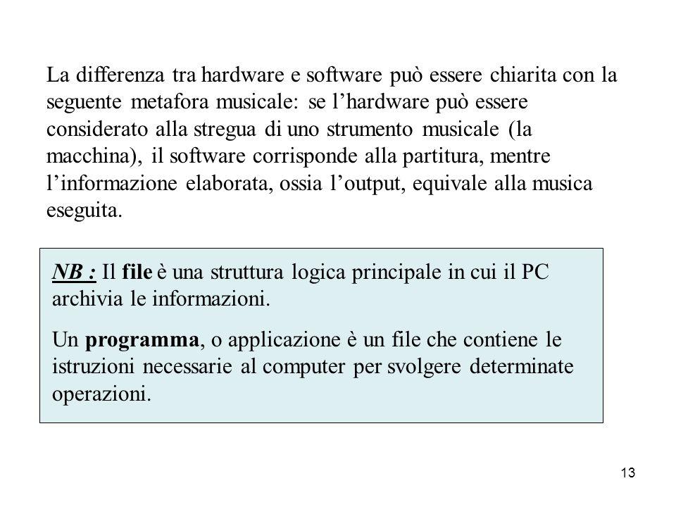 12 Hardware e Software La grande flessibilità del computer deriva dal fatto che coesistono due componenti, una materiale, chiamata hardware, e una log