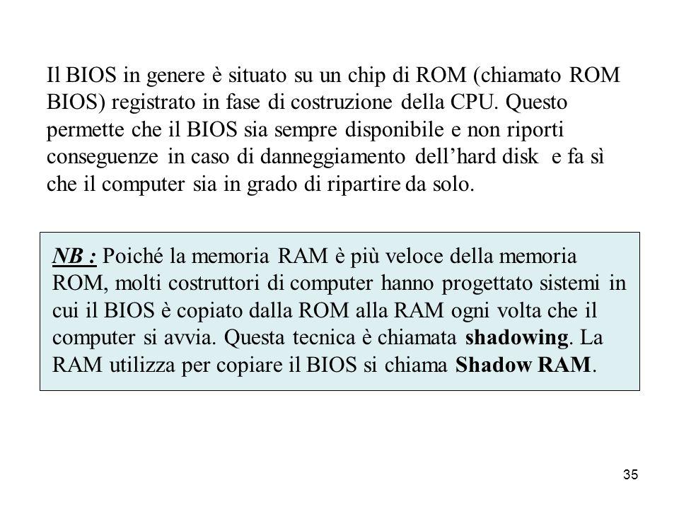 34 NB : In molti dei computer usciti recentemente, il BIOS non è più completamente indelebile, ma è stato registrato su un chip di ROM che può essere